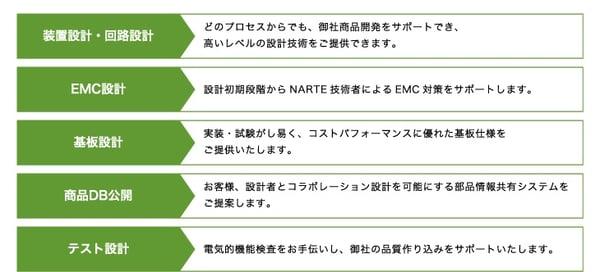 EMS設計サービス