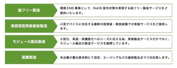 EMS製造サービス