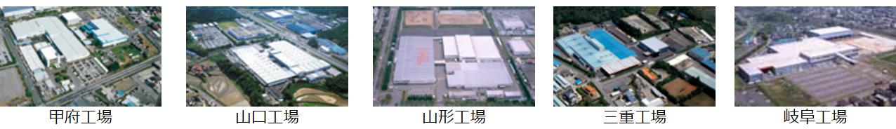 全国6拠点の工場