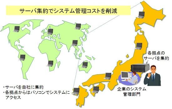 図1 (b)これから:システム部門の本拠地に情報システムを集約