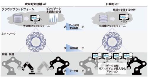 4_figure1