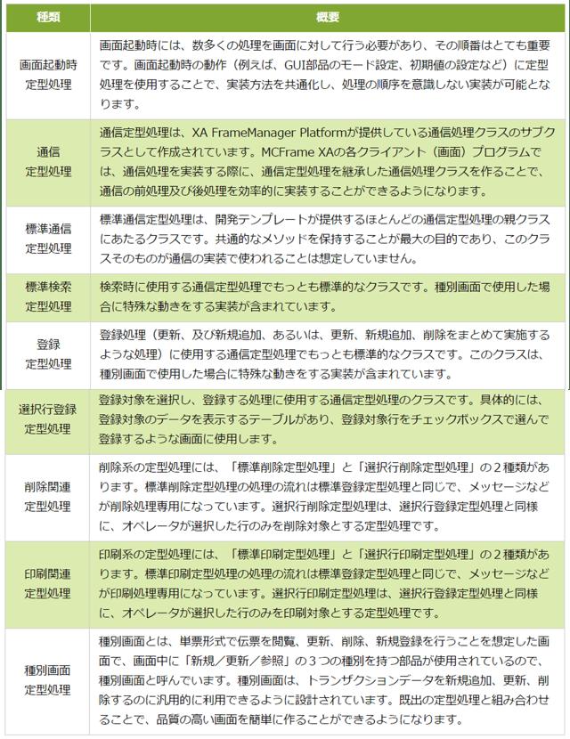 XA FrameManager編