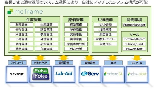 yokogawa-asia-img4