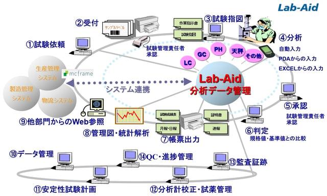 yokogawa-asia-img7