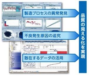 製造現場で発生するデータを見える化 品質管理・維持に貢献