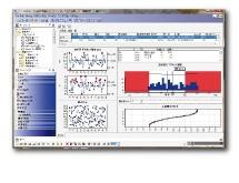 SSQC 統計品質管理 -YDC SONARオプション製品-