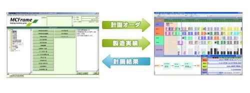AsprovaとMCFrameの連携イメージ