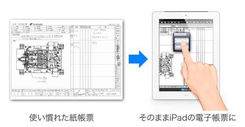 日頃使い慣れた紙の帳票がそのままのレイアウトでiPadの電子帳票になるので抵抗なく使用できます。