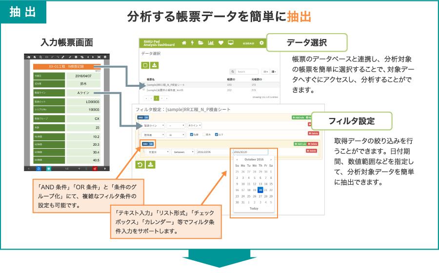 分析する帳票データを簡単に抽出